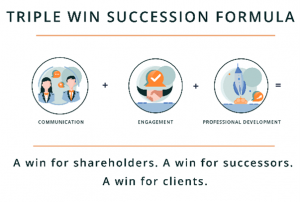 triple win succession formula